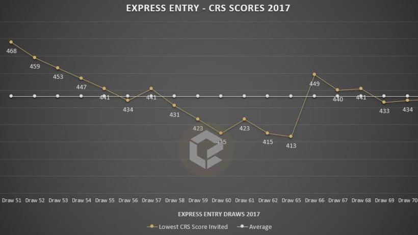 ee-crs-sep-17-2