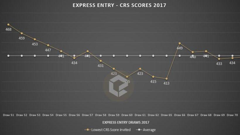 ee-crs-oct-17-2